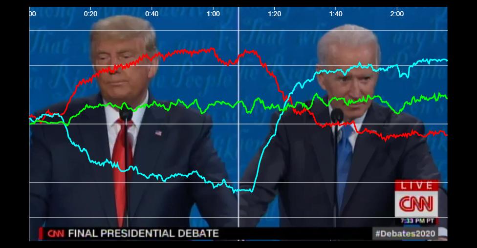 Election 2020: Final Presidential Debate Leadership Key Takeaway