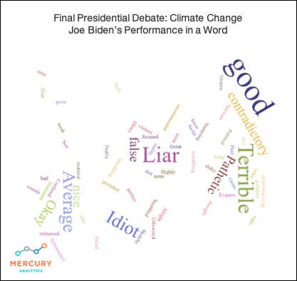Election 2020 Final Presidential Debate: Biden Climate Change