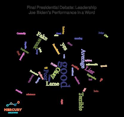 Election 2020 Final Presidential Debate: Biden Leadership
