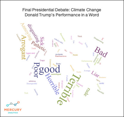 Election 2020 Final Presidential Debate: Trump Climate Change