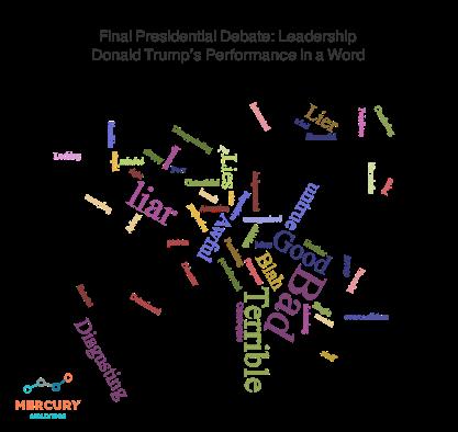 Election 2020 Final Presidential Debate: Trump Leadership